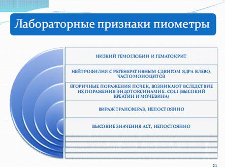 Слайд 20. Лабораторная диагностика пиометры
